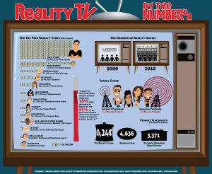 reality-tv-stats